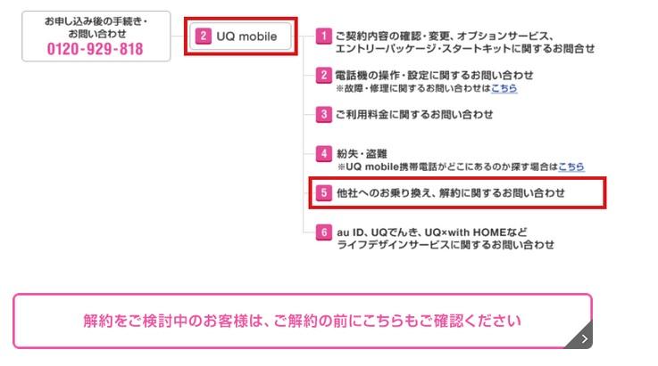 UQモバイル解約・MNP方法